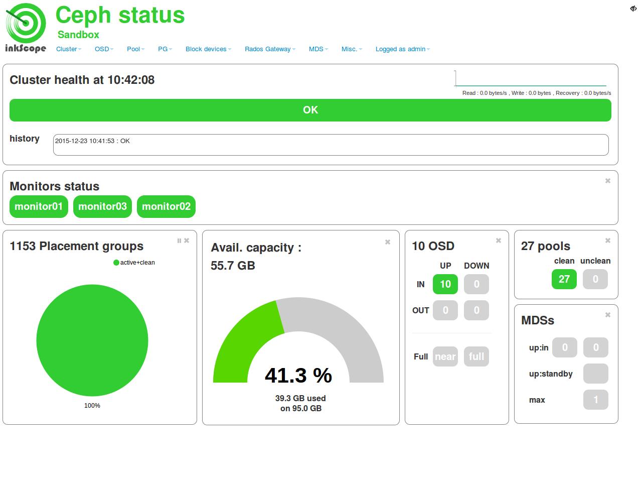 dashboard object storage user management
