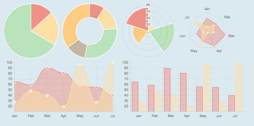 GitHub - songawee/chart-js-polymer: Chart js as Polymer Elements
