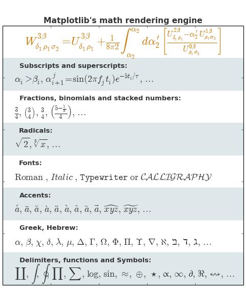 mathtext_examples_01_00