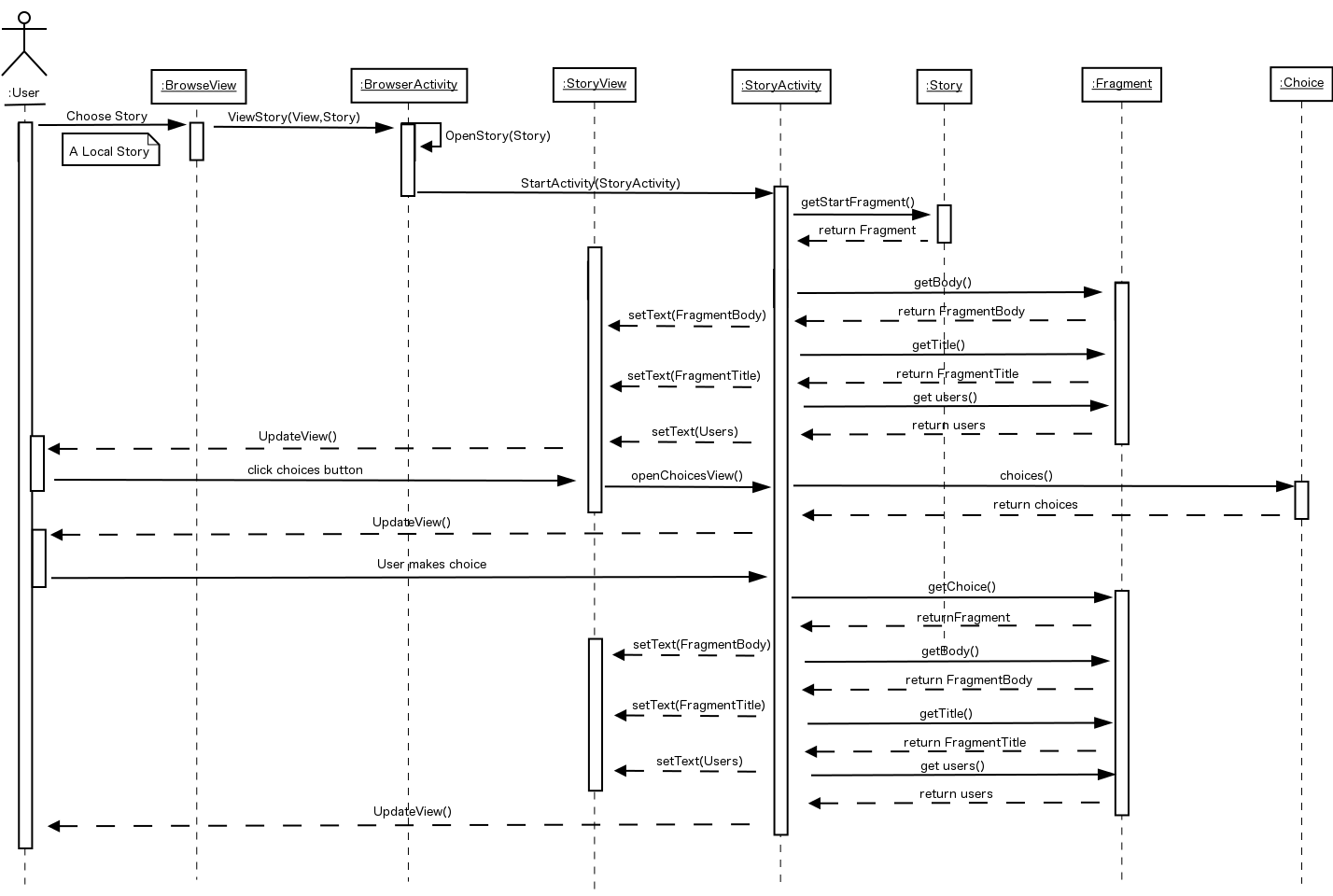 Uml sequence diagram choices online schematic diagram sequence diagram cmput301f13t05 team05 cyoa wiki github rh github com sequence diagram alt uml class diagram ccuart Image collections