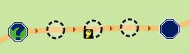 Skeleton Key gate example