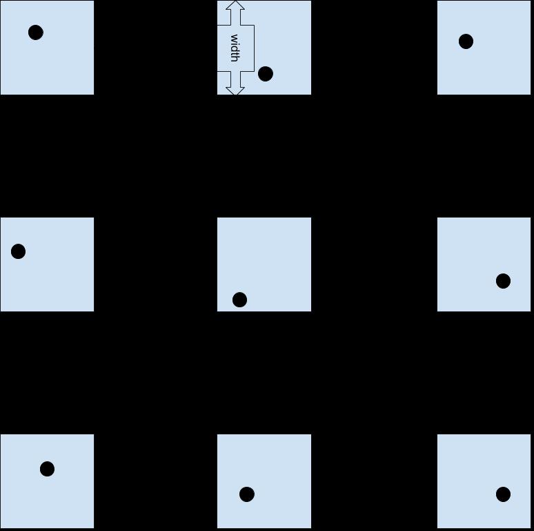 Padded Grid