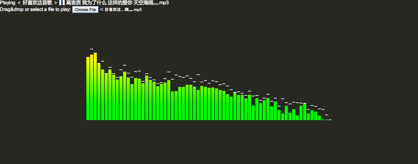 GitHub - wayou/HTML5_Audio_Visualizer: An audio spectrum