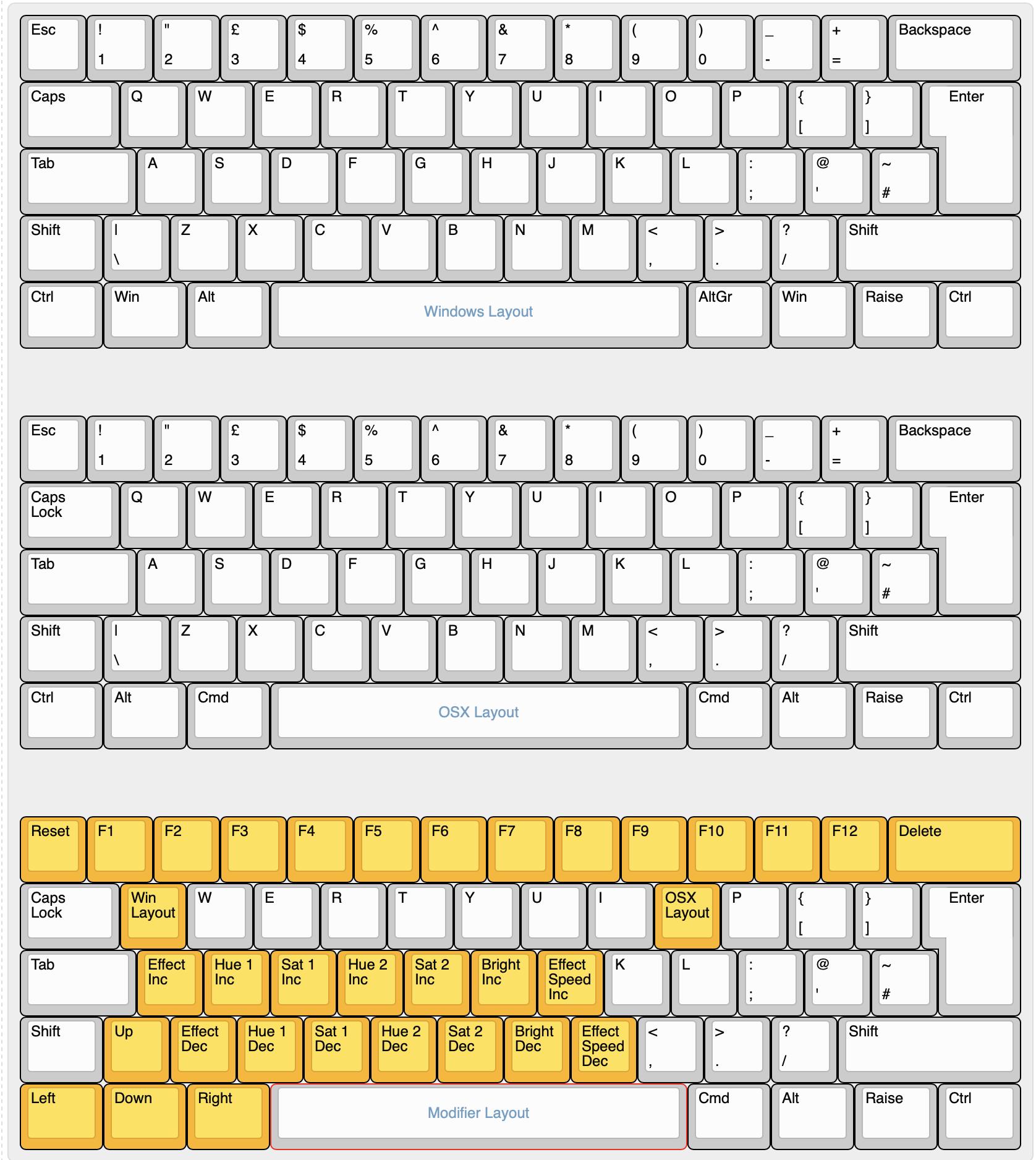 qmk_firmware/keyboards/hs60/v2/keymaps/win_osx_dual at