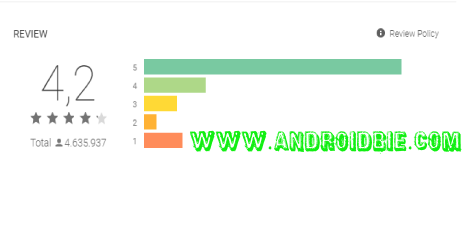 Rating Like Google Play Store