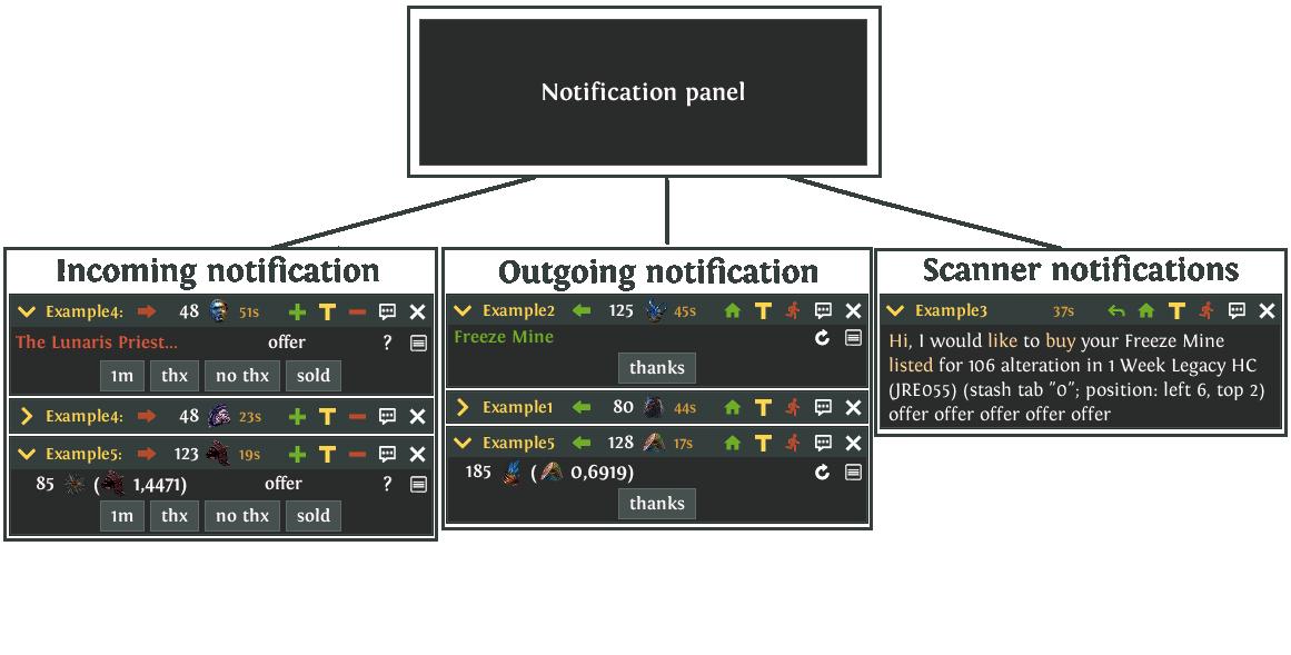 GitHub - Exslims/MercuryTrade: An overlay application for