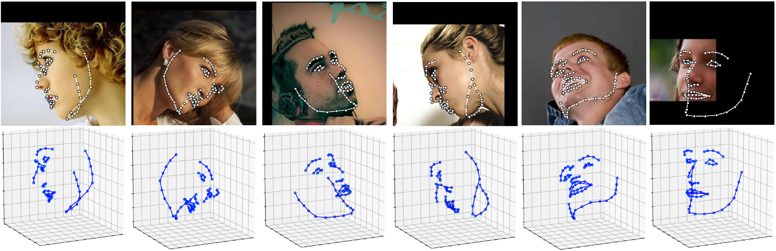 GitHub - 1adrianb/face-alignment: 2D and 3D Face alignment library