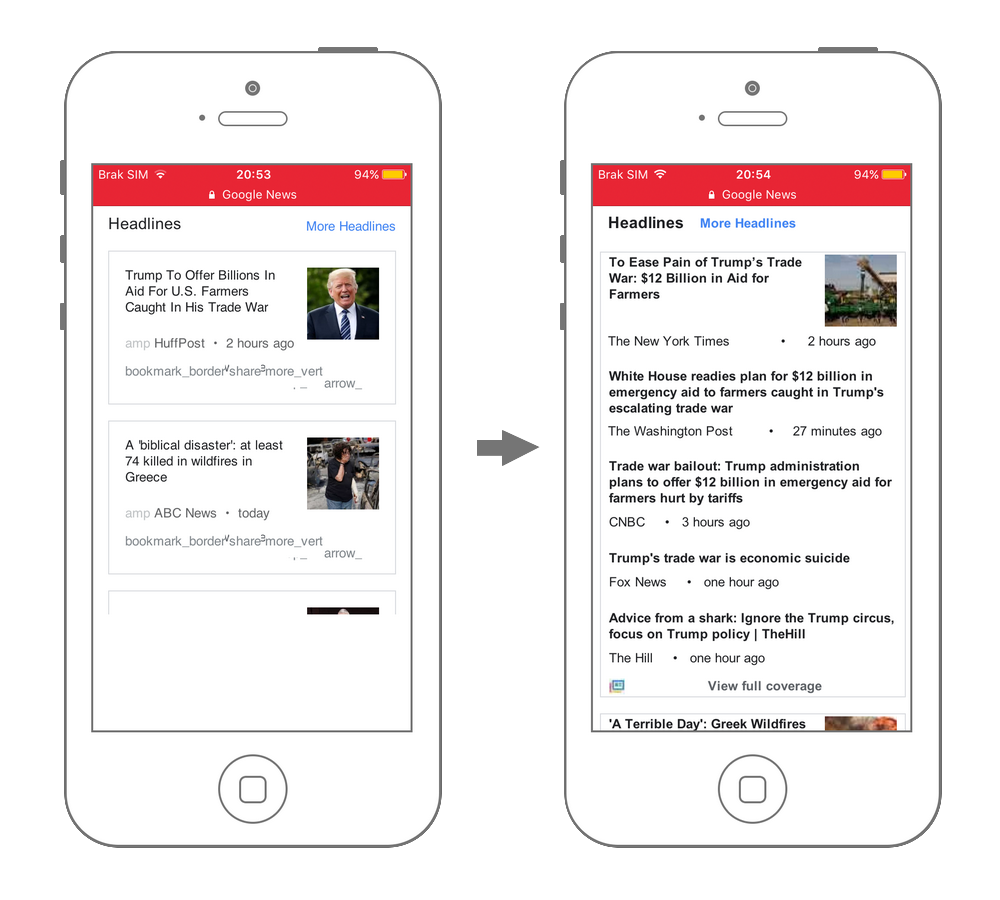 Google news is heavily biased – but it's not rigged.