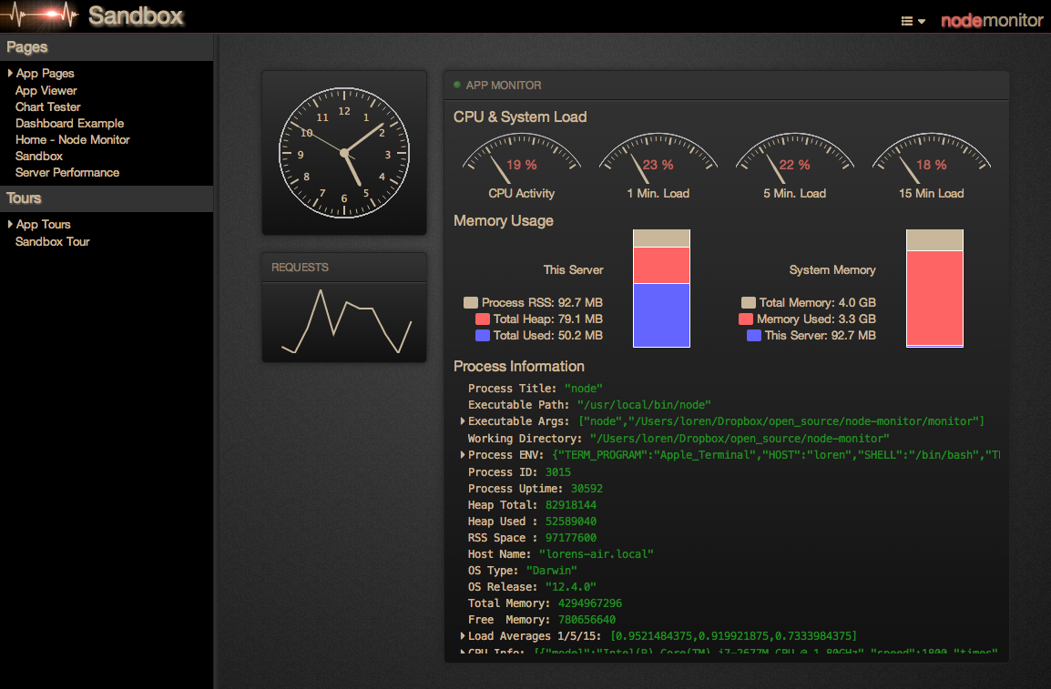 GitHub - lorenwest/monitor-dashboard: Dashboards for the