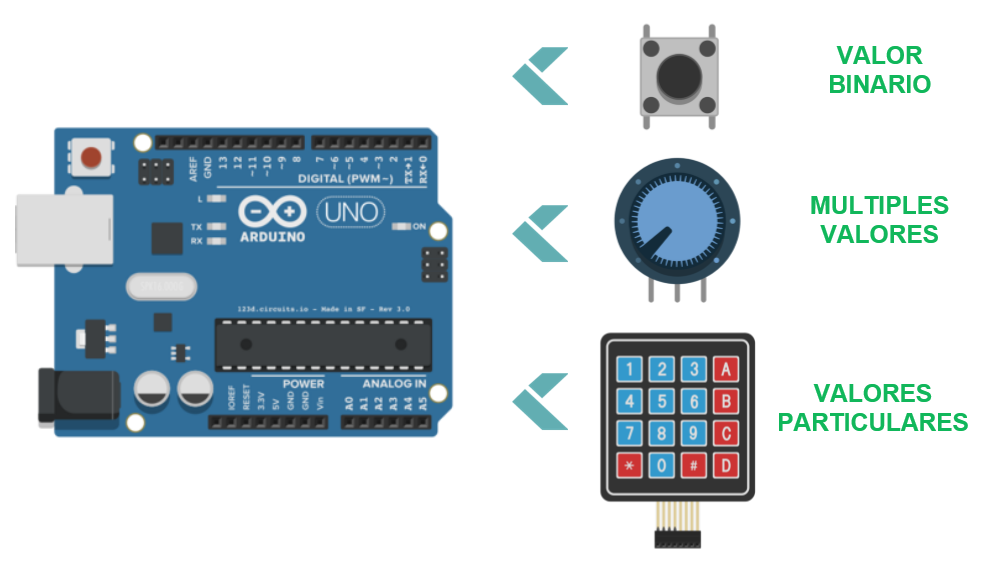 Semana 1 Estructura Y Programacion De Arduino