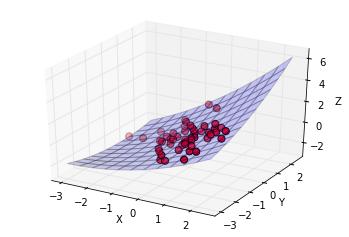 quadratic_surface