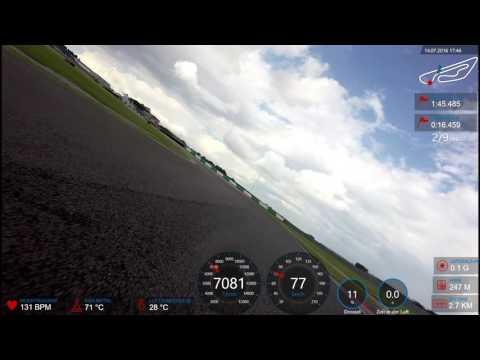 Racetrack Mettet