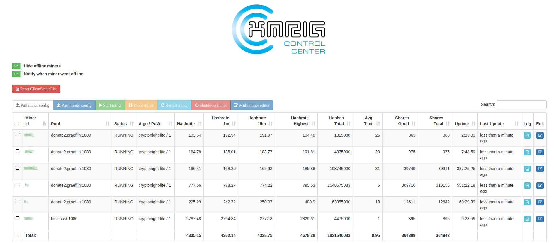 Screenshot of XMRigCC Dashboard