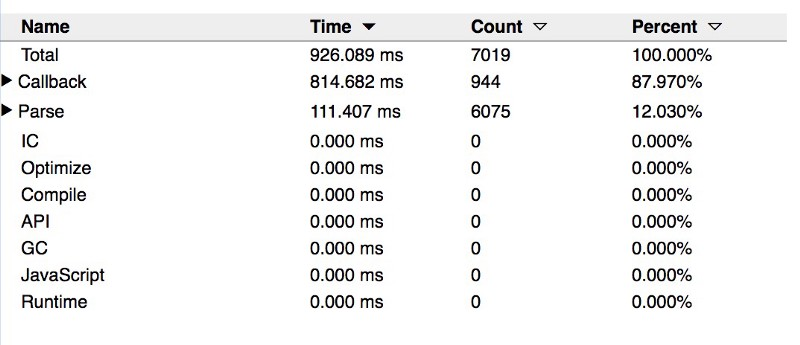 runtime-stats