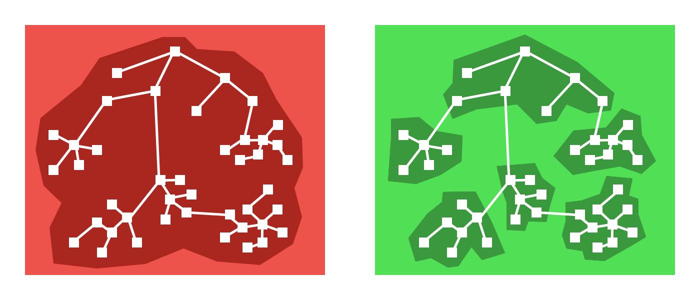 A single giant bundle vs multiple smaller bundles
