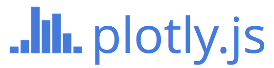 plotly js-cartesian-dist 1 48 1 on npm - Libraries io