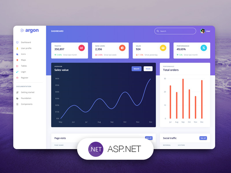 Argon Dashboard ASP.NET Core