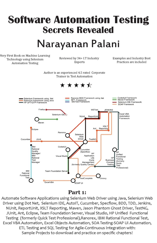 Book Reference · narayananpalani/testautomation Wiki · GitHub