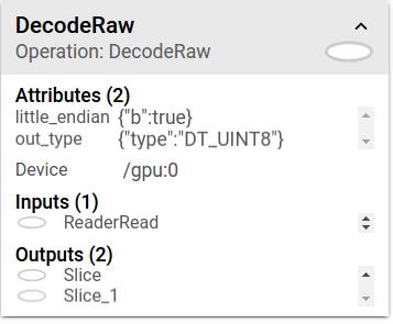 Info card of operation node