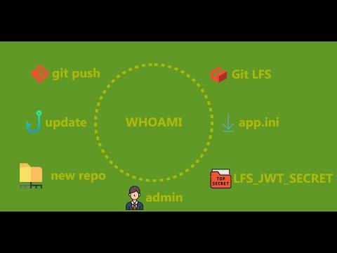 exploits/gitea_lfs_rce md at master · kacperszurek/exploits · GitHub
