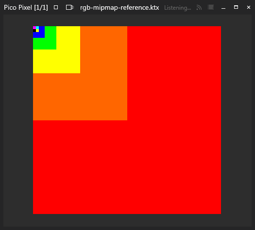 rgb-mipmap-reference-stacked-mips