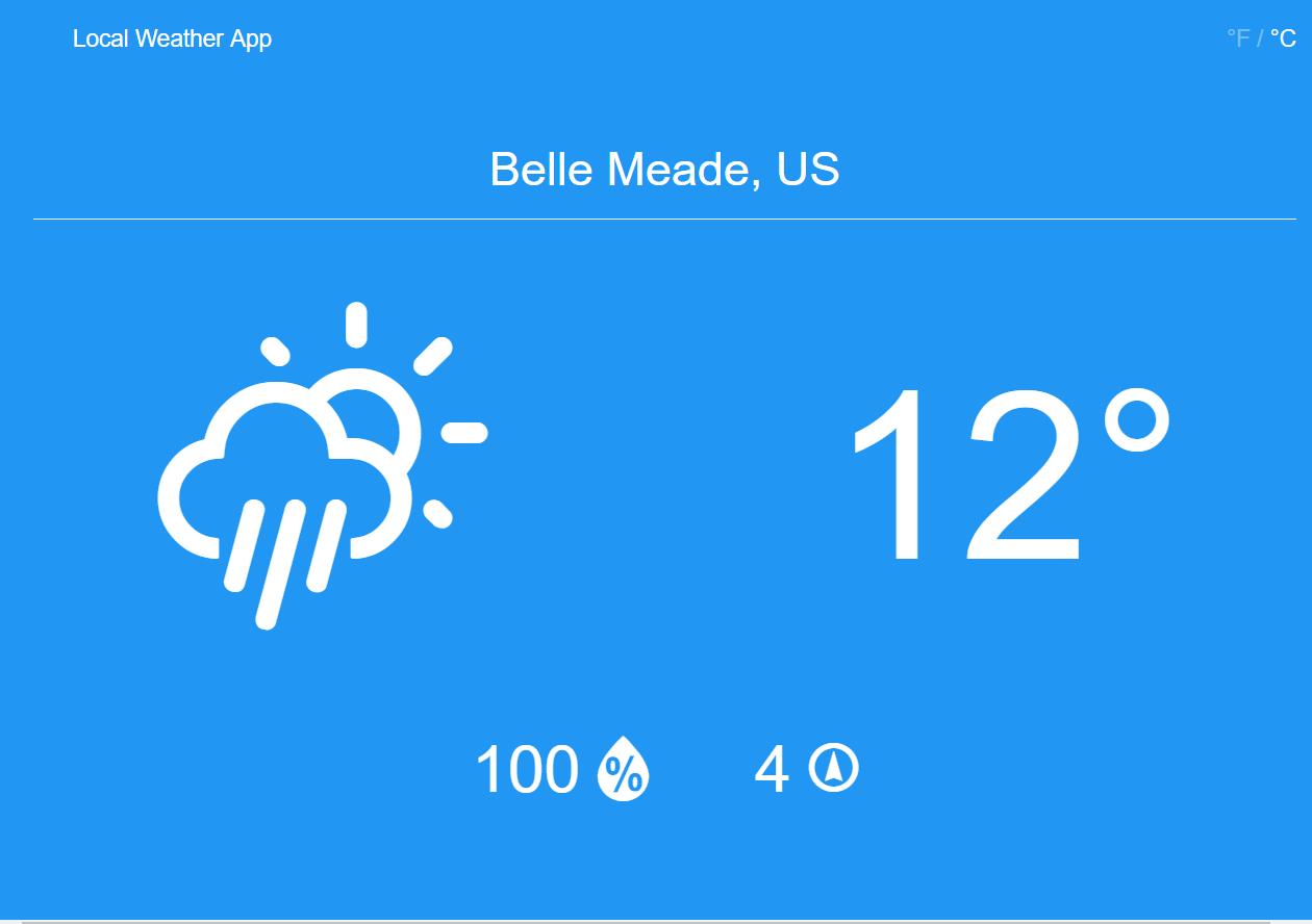 GitHub - rchristian/angular-weather-app-v1: A weather app built