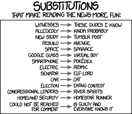 XKCD Substitutions