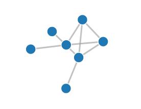 BlackWidow Project Graph