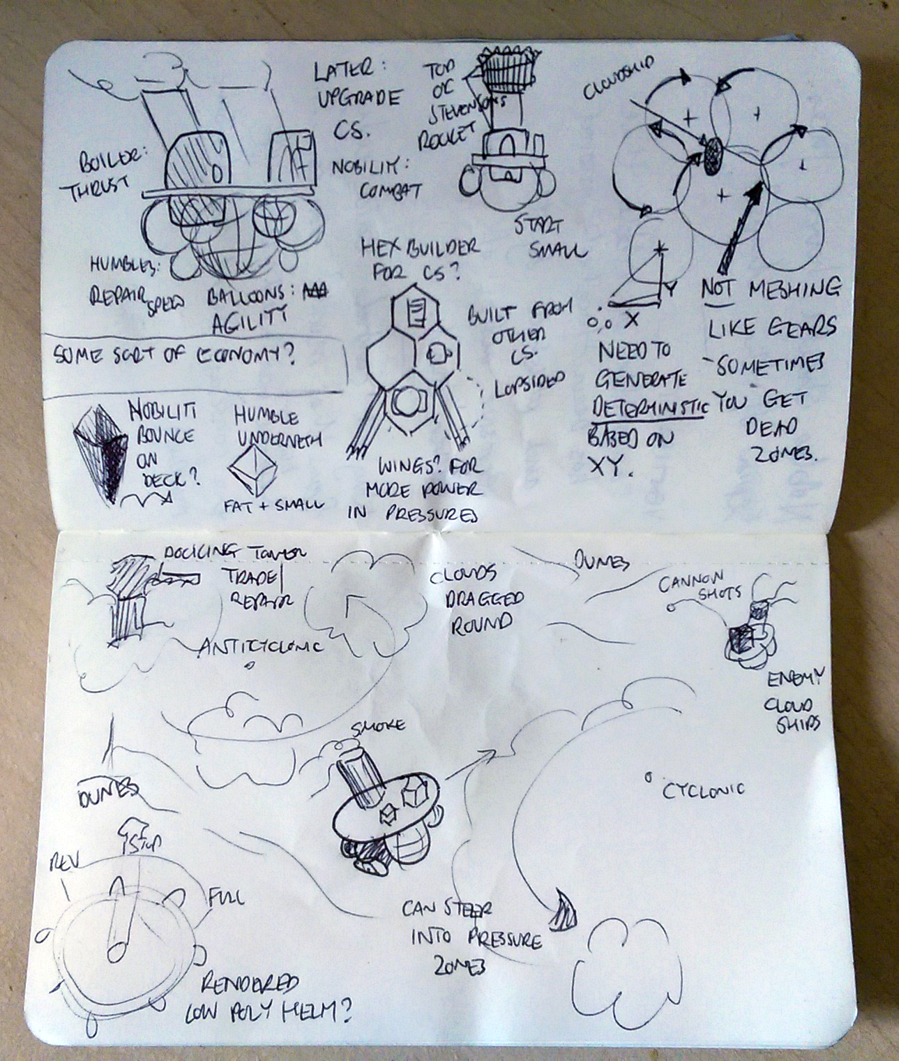A scruffy set of scribbles that make up my design document