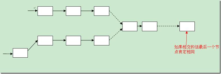 精选Python面试题[超详细]-面试宝典12580code