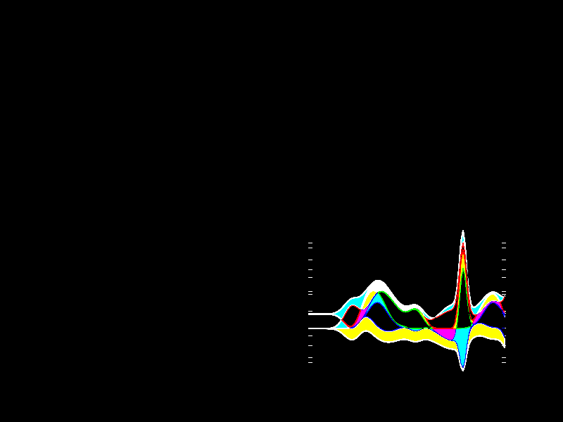stackplot_test_baseline-failed-diff