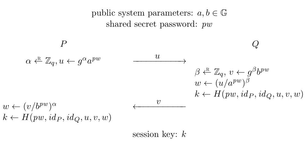 Explanation of algorithm