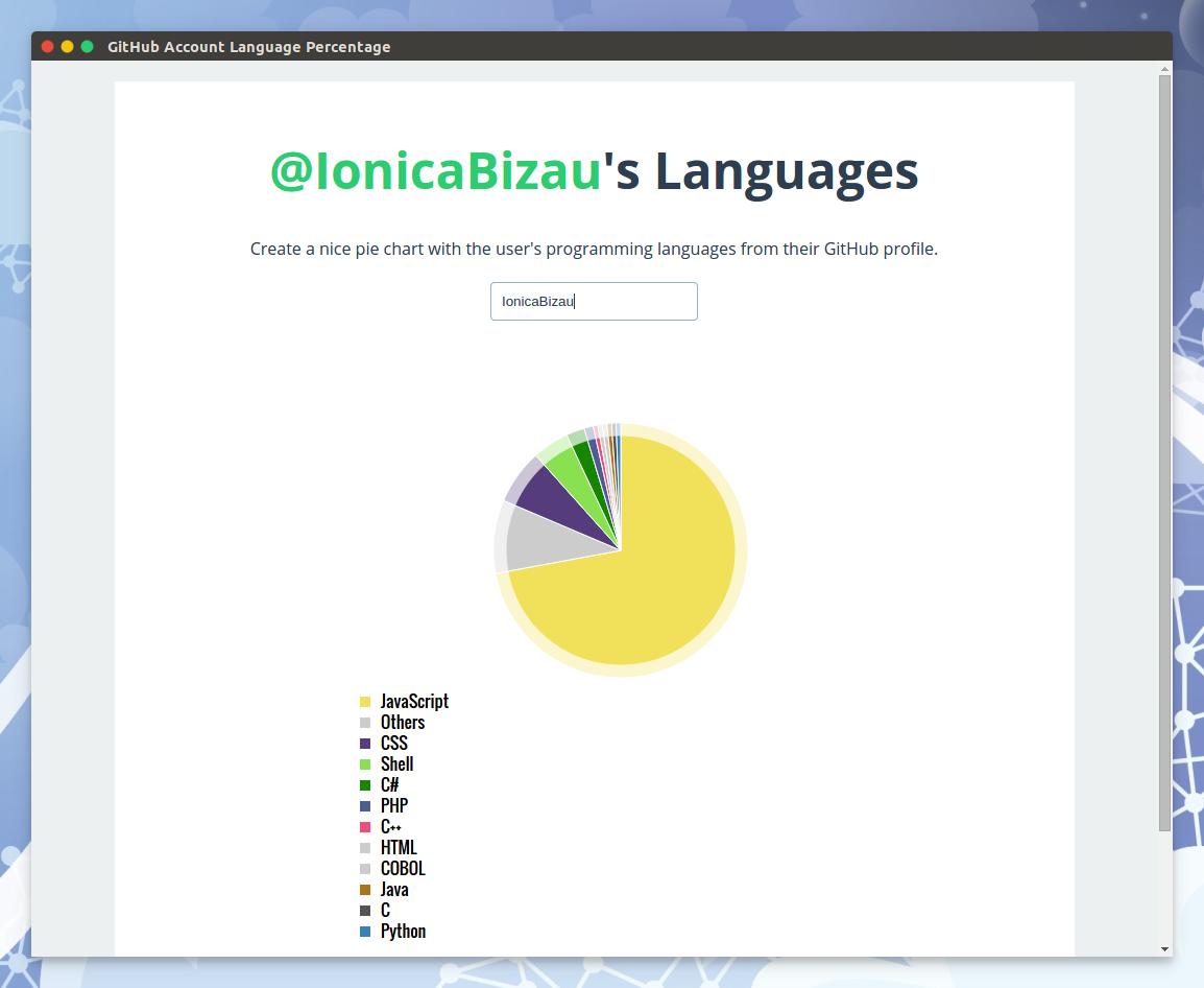 github-profile-languages