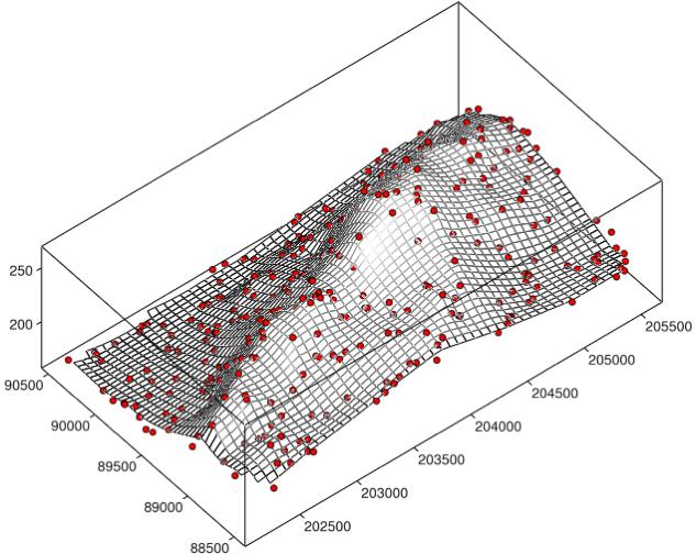 My-Python-GIS_StackExchange-answers/TIN Interpolation using a vector