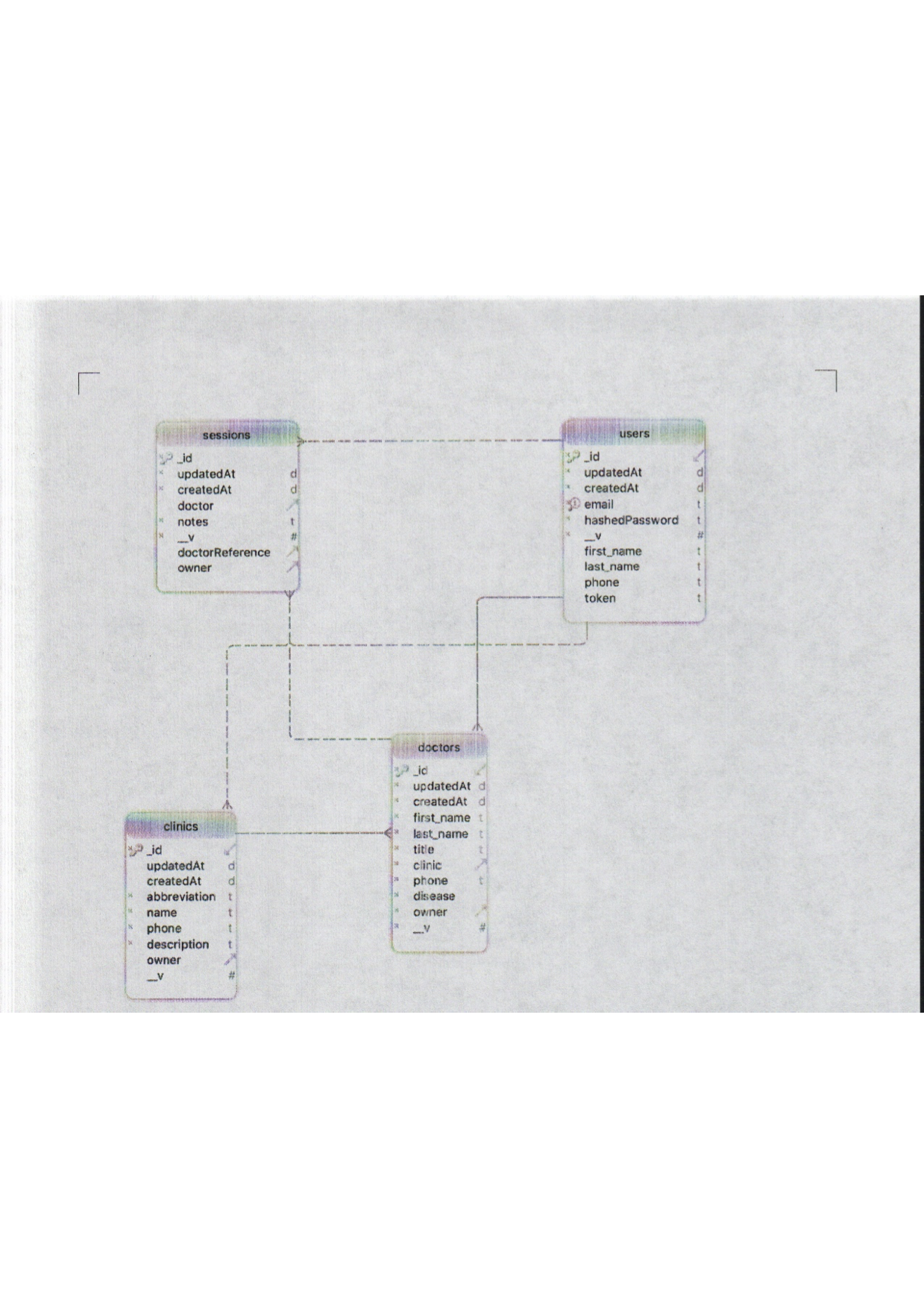GitHub - BeatrizElena/interpreter-assistant-api: JIT preparation and