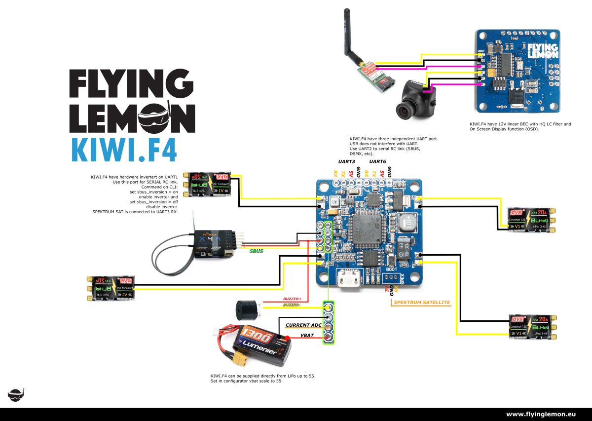 687474703a2f2f692e696d6775722e636f6d2f79305a37587a382e706e67 board kiwif4 � betaflight betaflight wiki � github SSD Block Diagram at gsmportal.co
