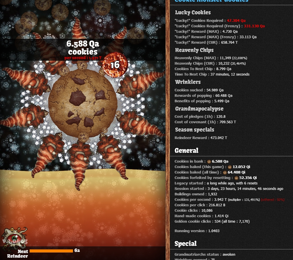 Wrinklers Stats Fix Issue 6 Anahkiasen Cookie Monster Github
