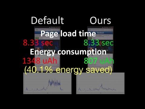 Video demo for facebook.com