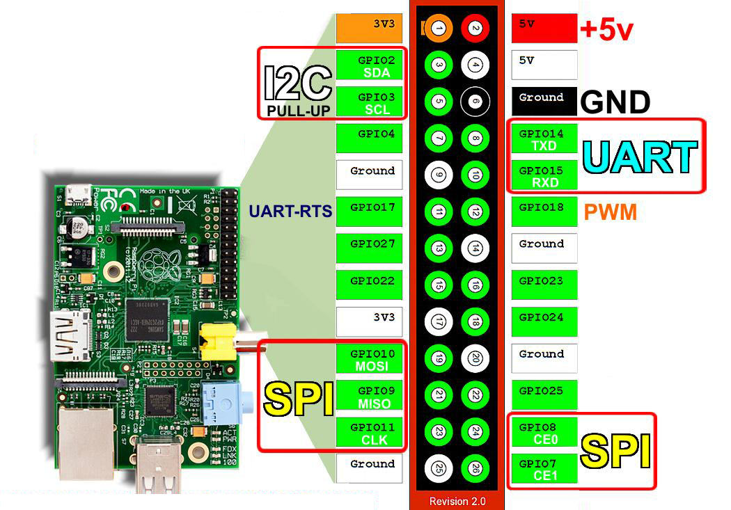github mide traffic light controller a project to a traffic light from a raspberry pi