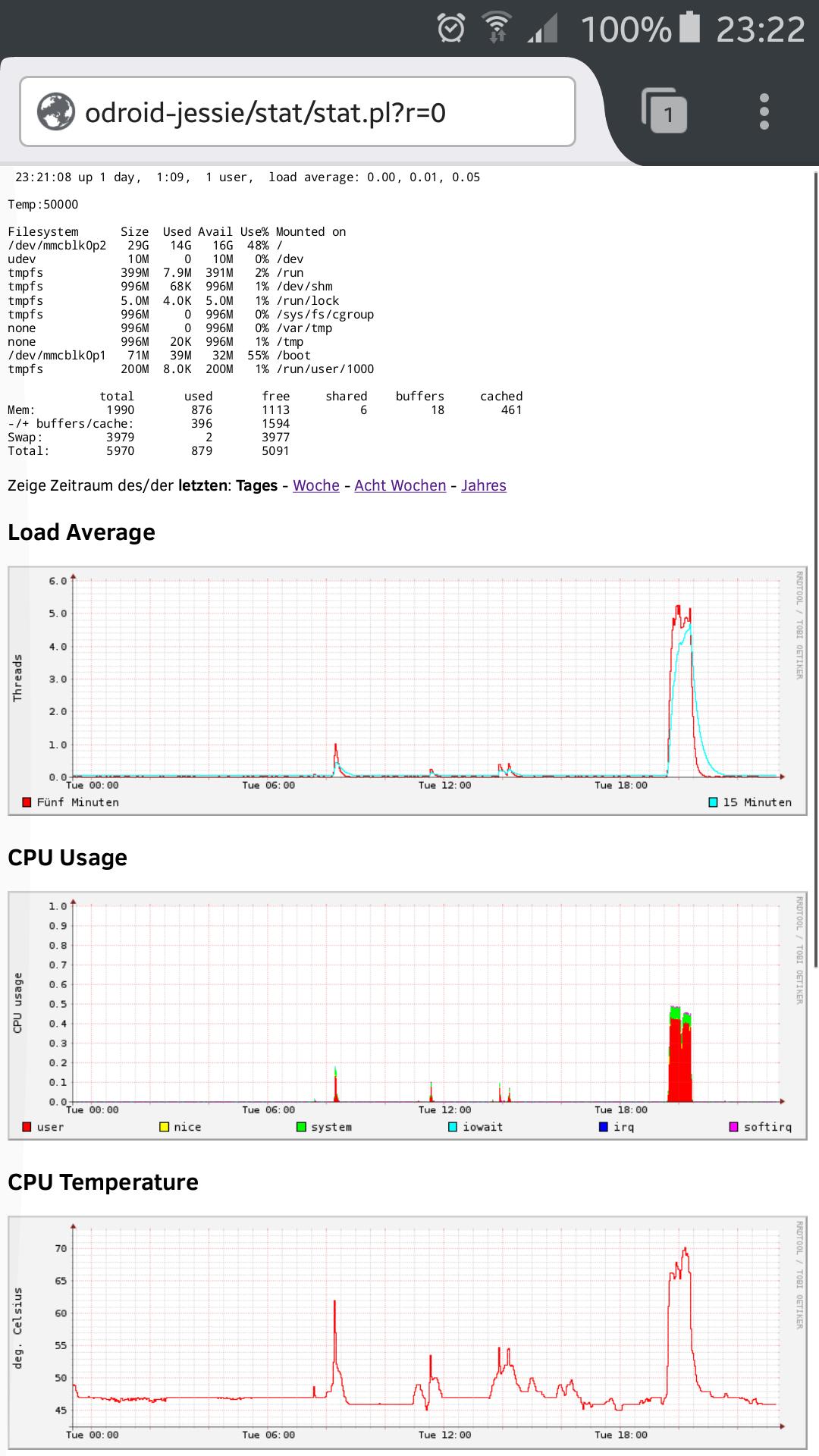 Screenshot of stat.pl page