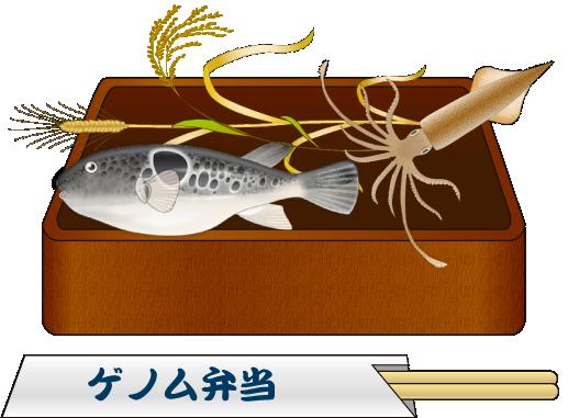 http://g86.dbcls.jp/~togoriv/genome_bento/
