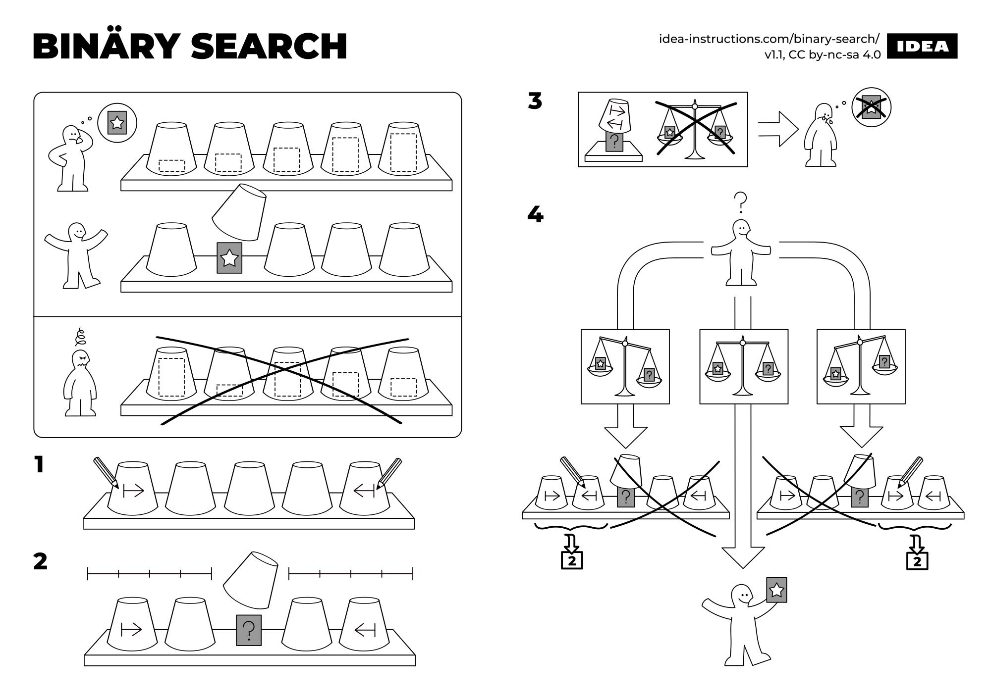 Rose Glen North Dakota ⁓ Try These Binary Search Python Github