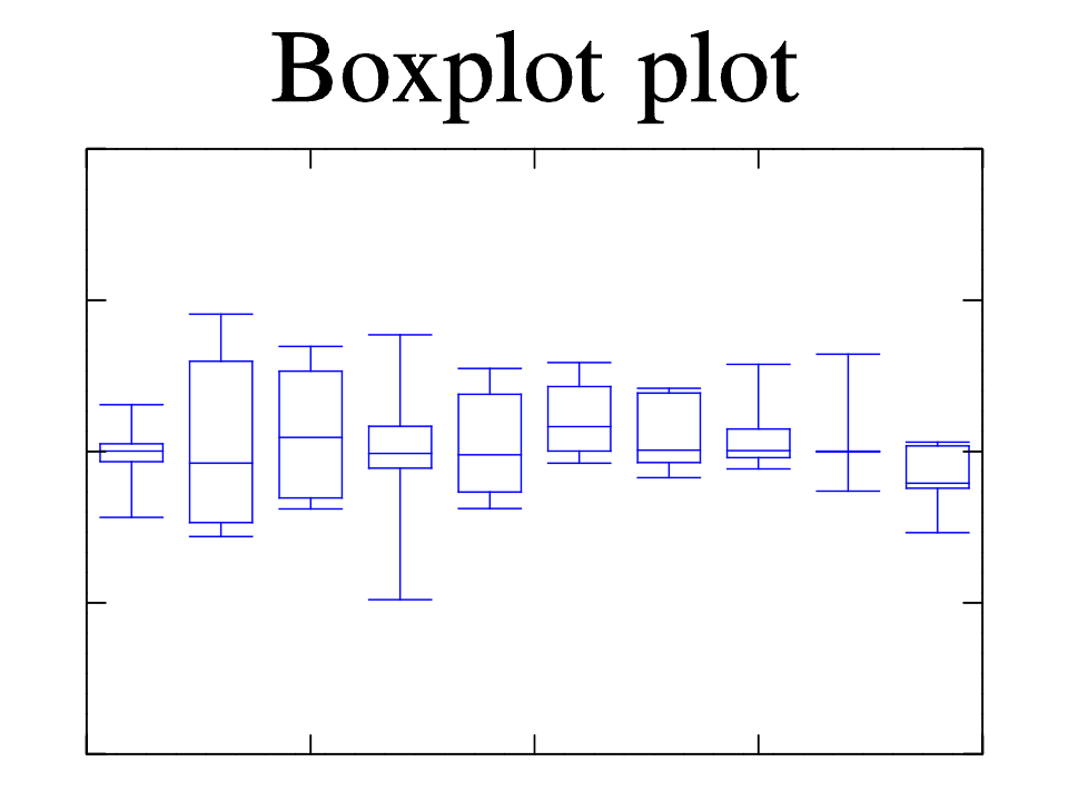 image of boxplot.rb