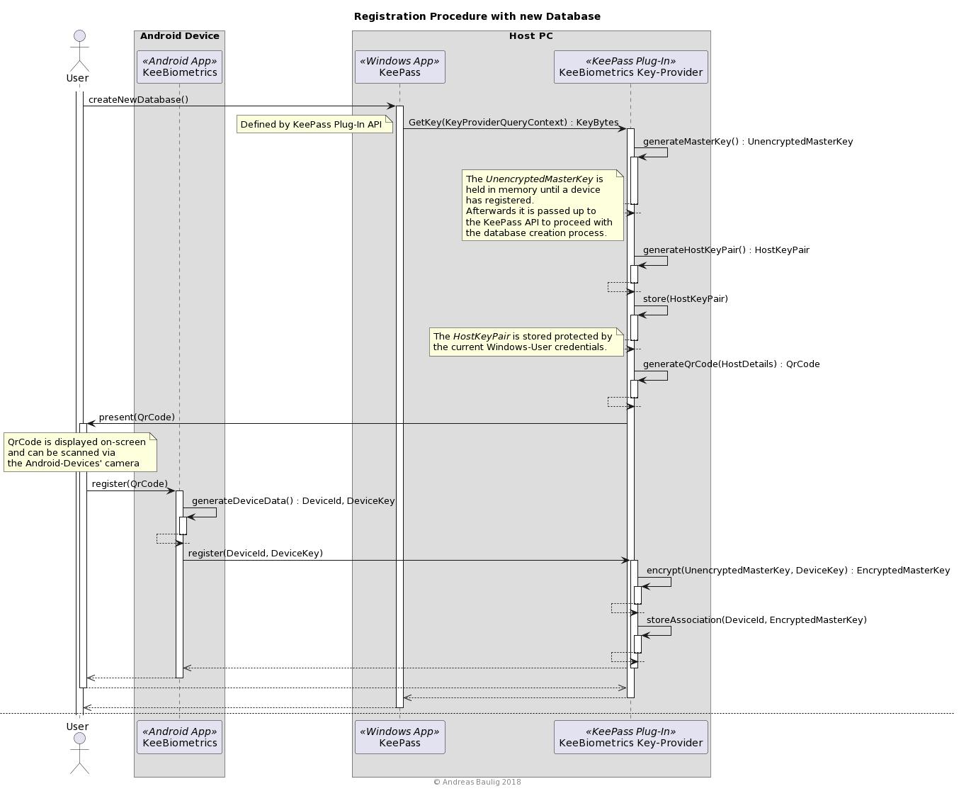 GitHub - ChiefGokhlayeh/KeeBiometrics: KeePass 2 x plug-in