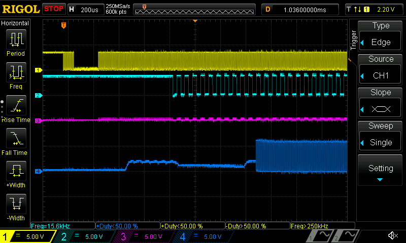 I2S audio output driver issues since removal of Pulse Audio