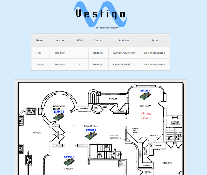 GitHub - SteveAbb/Vestigo: Bluetooth tracking system