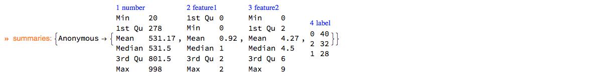 """ClCon-quick-data-summary-ds"""