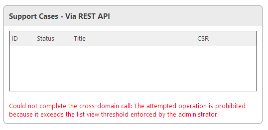 The Support Cases via REST API, with the error message, Could not complete the cross-domain call. The attempted operation is prohibited because it exceeds the list view threshold enforced by the administrator.