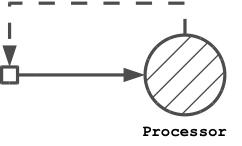 Processor reply