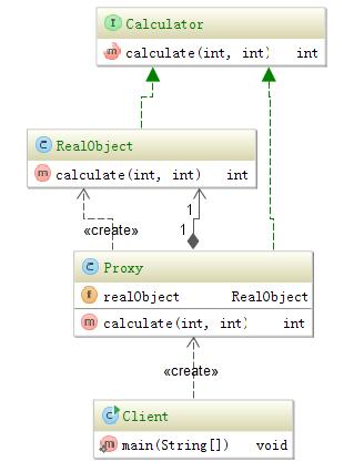 Java proxy pattern example henryxi. Com.